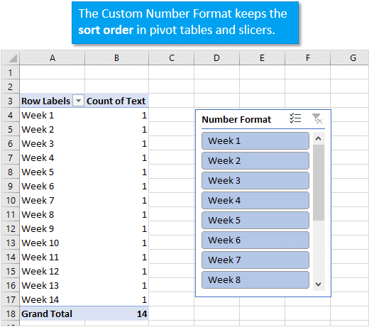 Custom Number Format keeps Sort Order in Pivot Tables and Slicers