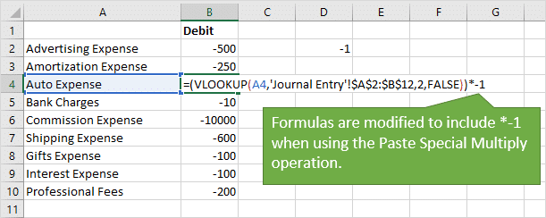 Formulas Modified To Include Multiply by Negative with Paste Special