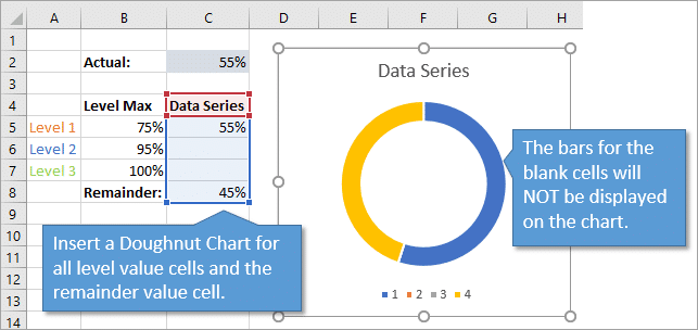 Insert the Progress Doughnut Chart with Conditional Formatting