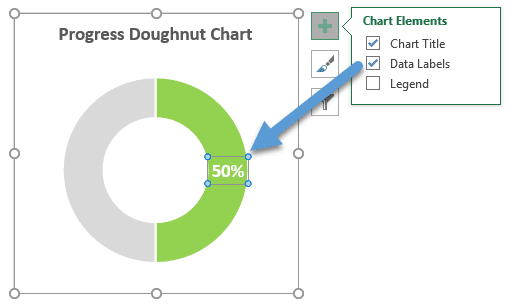 Progress Doughnut Chart Data Labels