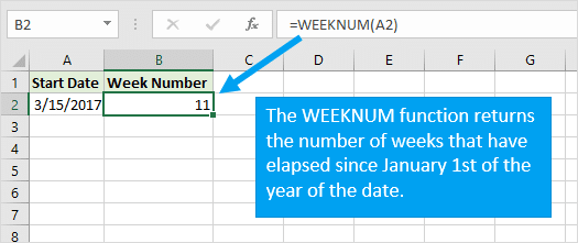 WEEKNUM Function Calculates Number of Weeks Since Jan 1st