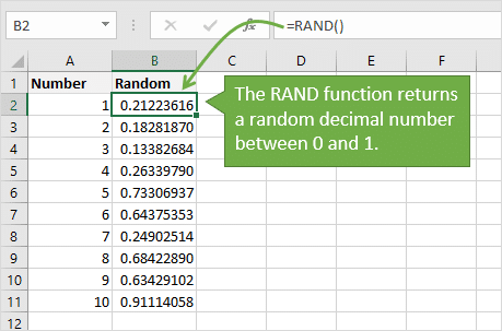 Excel RAND Function for Random List of Unique Numbers