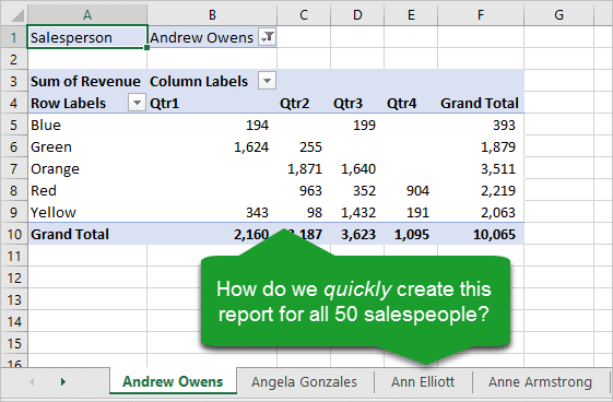 How to Replicate Pivot Table Report for All Items in a List