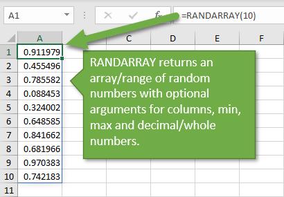 RANDARRAY Function to Return List of Random Numbers in Excel