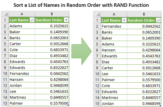 Sort List of Names or Text in Random Order with RAND