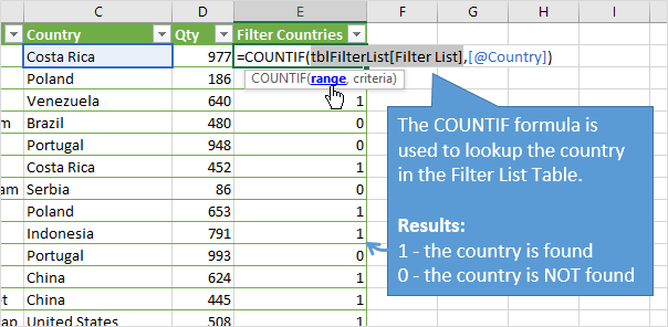 COUNTIF Formula to Filter List for Mutiple Items