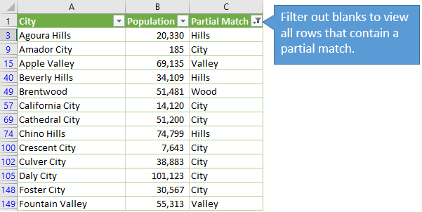 Reverse Partial Match Lookup Formula To Filter For A List