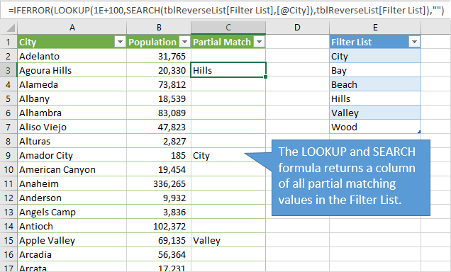 Formula Returns Partial Match Reverse Lookup