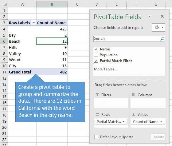 Group and Summarize Partial Match Data with Pivot Table