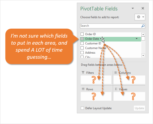 Not Sure which fields to put in each pivot table area question