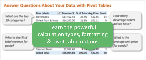 Pivot Table Calculation Types