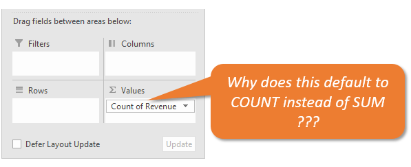 Pivot Table values area defaults to Count instead of Sum