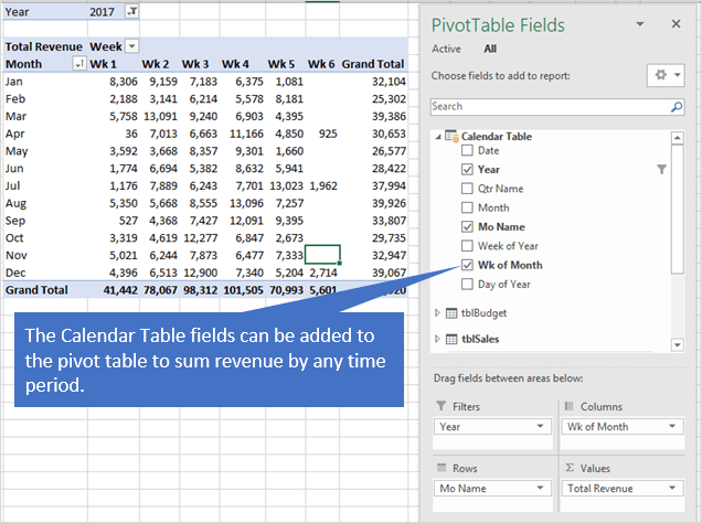 Calendar Table with Power Pivot to Create Reports by Various Time Periods
