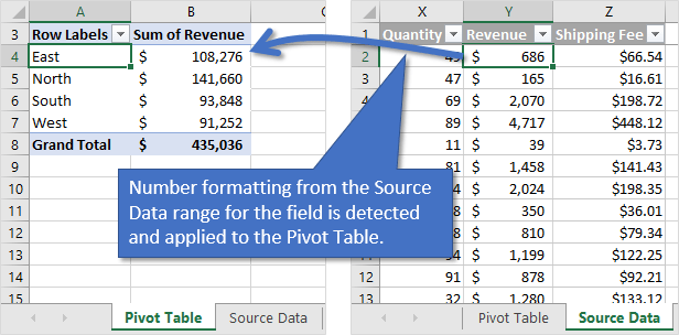 Number Formatting from Source Data Range is Detected and Applied