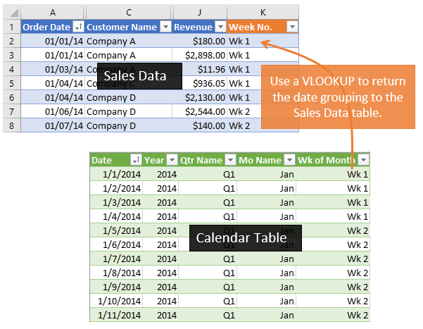 VLOOKUP to Return Week Number to from Calendar Table to Sales Table