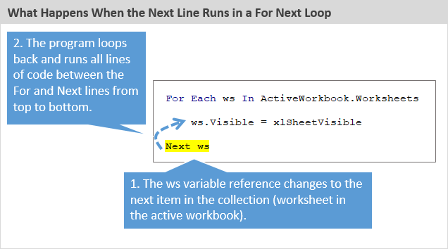 The For Next and For Each Next Loops Explained for VBA in Excel – Excel Vba Active Worksheet