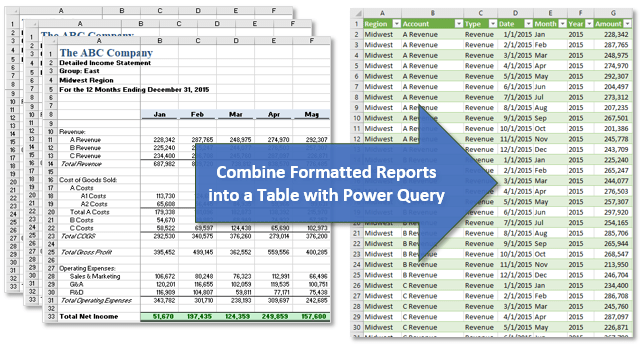Combine Multiple Formatted Reports with Power Query