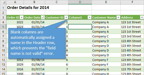 Excel Table Automatically Creates Column Names for Blank Cells in Header Row