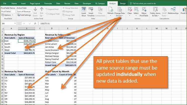 Pivot Tables that use regular range must be updated individually