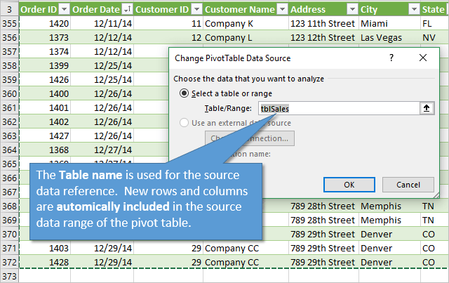 Table as Source of Pivot Table - Table Name Referenced - New Rows Automatically Included