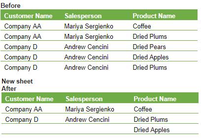List_Uniques_Individual_Columns Macro to Remove Duplicates