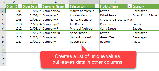 Remove Duplicates for a Single Column in Excel Leaves Data in Other Columns