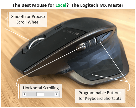 The Best Mouse for Excel? Logitech MX Master Review - Excel