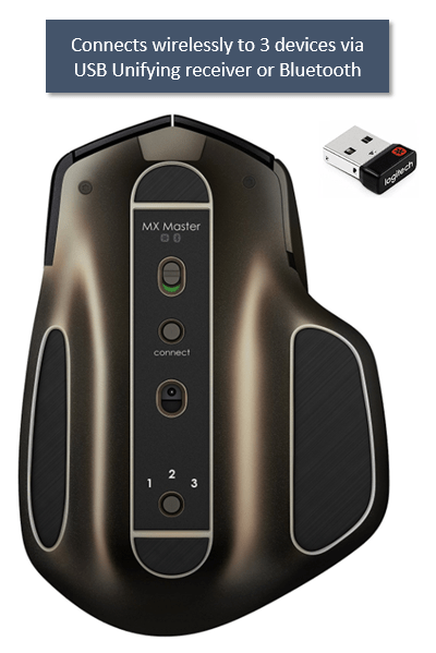 MX Master Wireless Connection USB Unifying or Bluetooth