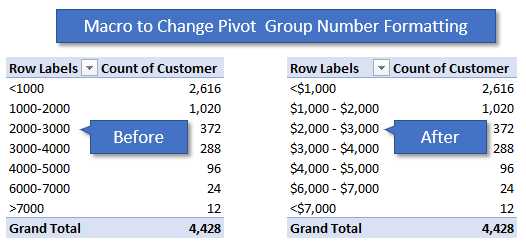Macro to Change Pivot Group Number Formatting