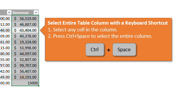 Keyboard Shortcut to Select All Cells in Column Table - Ctrl+Space