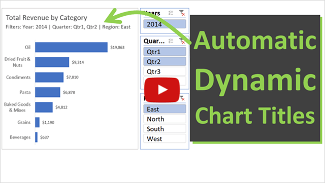Automatic Dynamic Pivot Chart Titles Video Thumb 640