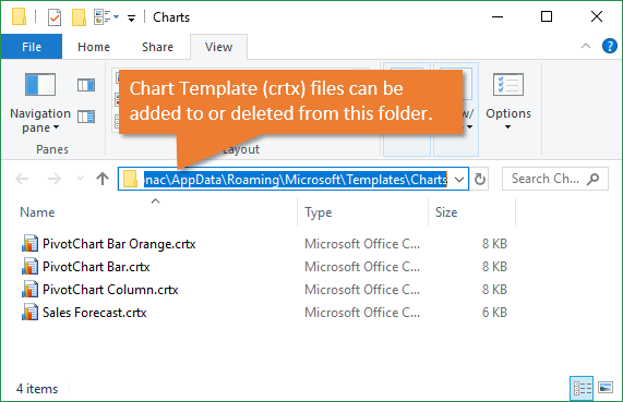 Chart Templates Folder Contains crtx files
