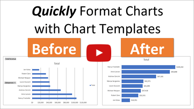 Chart Templates Video Thumb 640