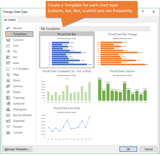 How To Use Chart Templates For Default Chart Formatting Excel Campus