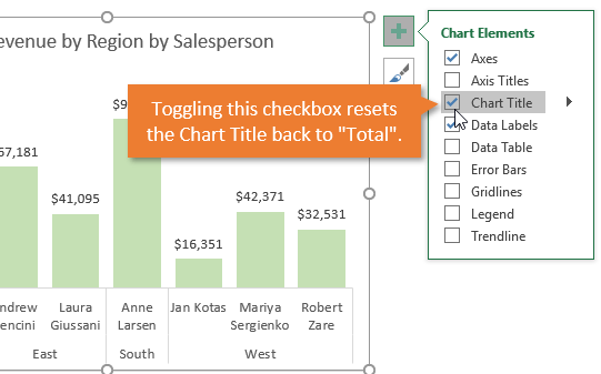 Toggling Chart Title Checkbox Resets Title to Default Total