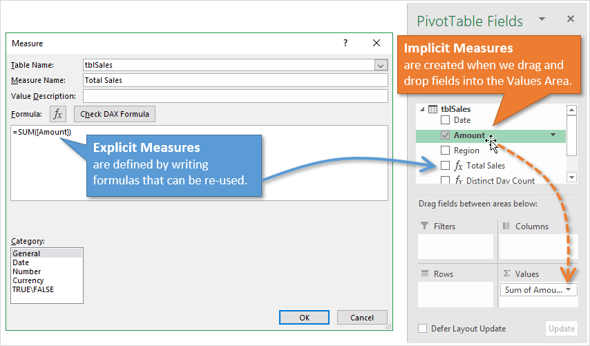 How to Calculate Daily Averages with a Pivot Table - Excel