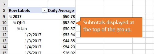 Subtotals Displayed at Top of Group Pivot Table