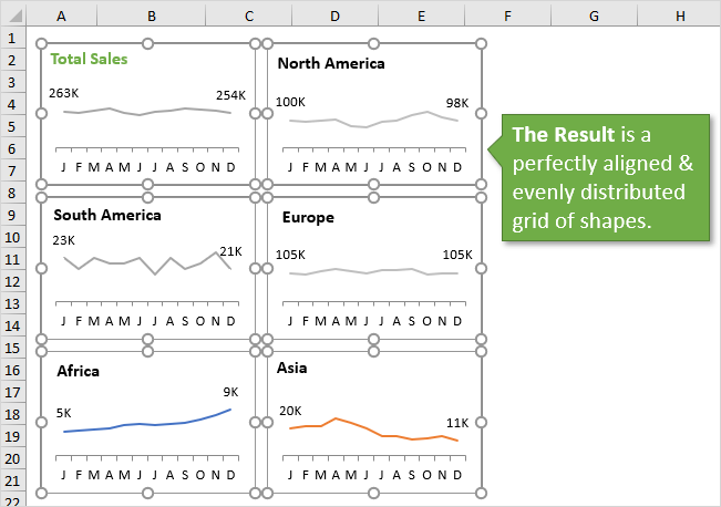 The Result of the Shape Grid Macro is Perfectly Aligned Evenly Distributed Shapes Charts Excel