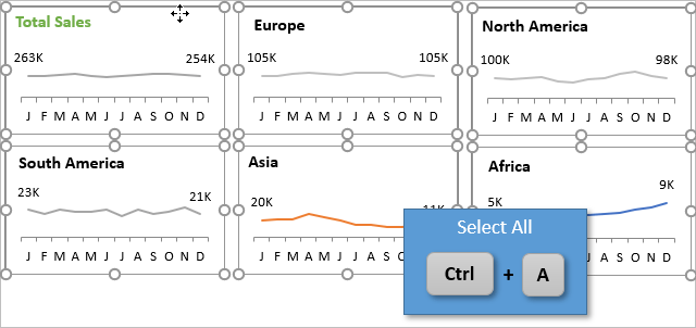 Use Ctrl and A keys to select all shapes on a sheet.