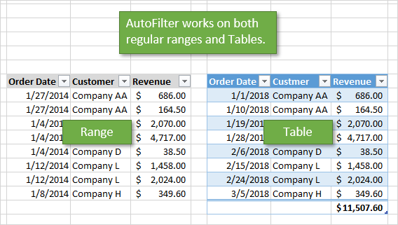 AutoFilter on Regular Range or Excel Table