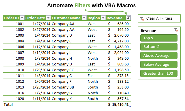 The Ultimate Guide to Excel Filters with VBA Macros - AutoFilter