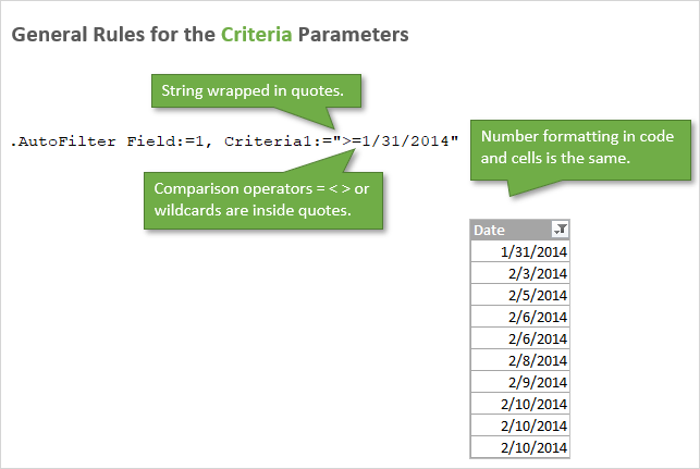 General Rules for Criteria Parameters