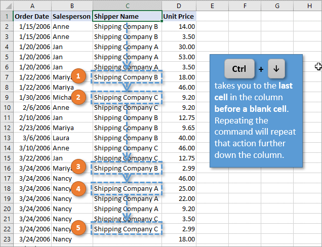 7 Keyboard Shortcuts for Selecting Cells and Ranges in Excel - Excel