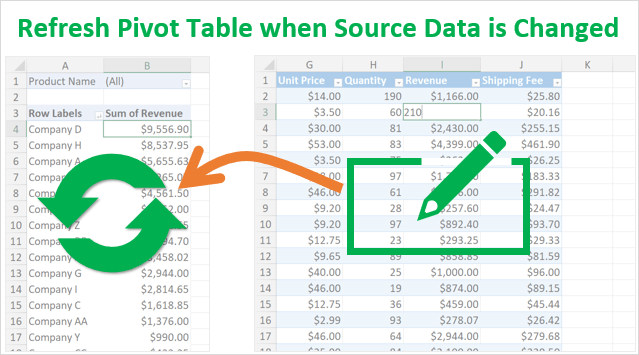 Refresh Pivot Tables Automatically When Source Data Changes - Excel