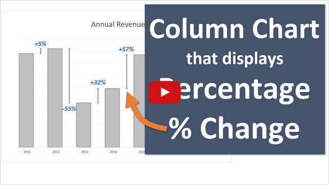 Column Chart that Displays Percentage Change 640