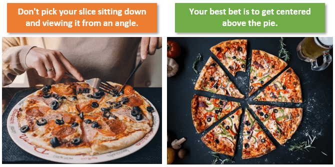 Picking The Best Slice of Pizza - 3D Pie Charts