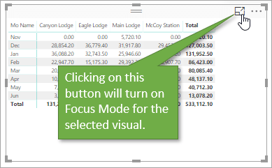 Focus Mode for Power BI