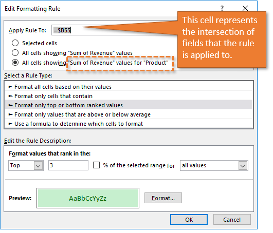 Apply Rule To Cell Conditional Formatting Pivot Table