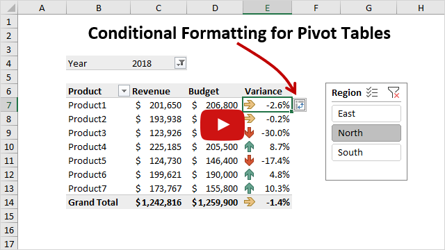 Conditional Formatting for Pivot Tables Video Thumb 640