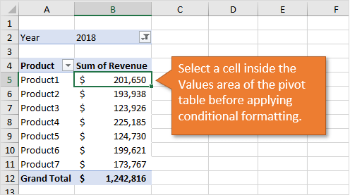 Select cell inside pivot table before applying conditional formatting